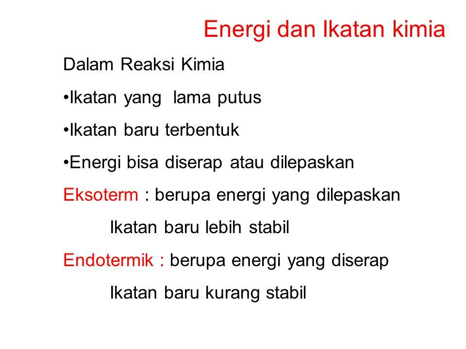 Energi dan Ikatan kimia