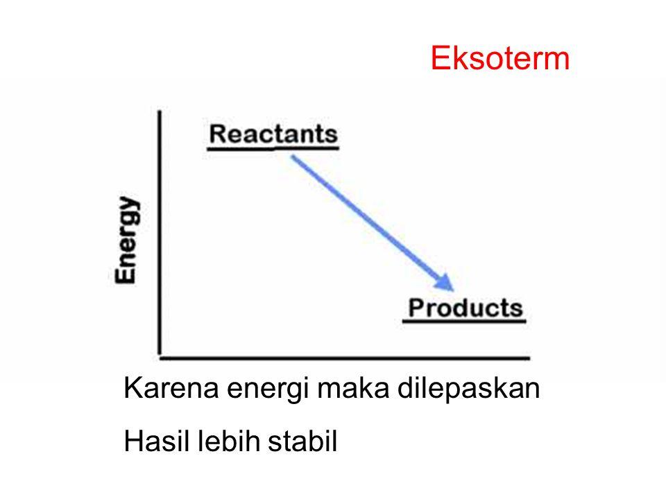 Eksoterm Karena energi maka dilepaskan Hasil lebih stabil