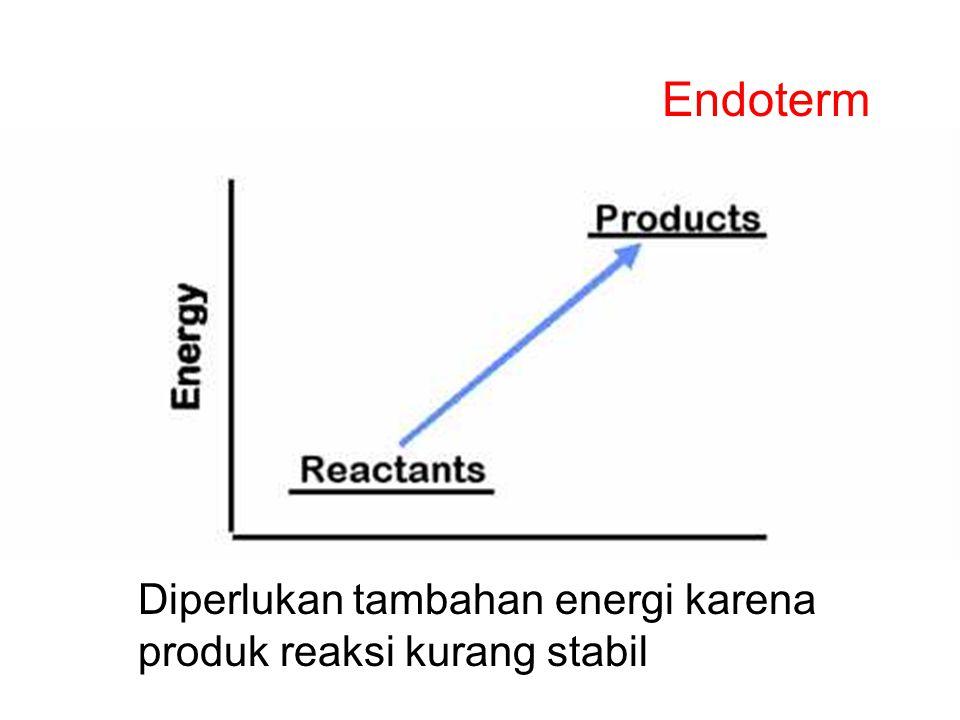 Endoterm Diperlukan tambahan energi karena produk reaksi kurang stabil