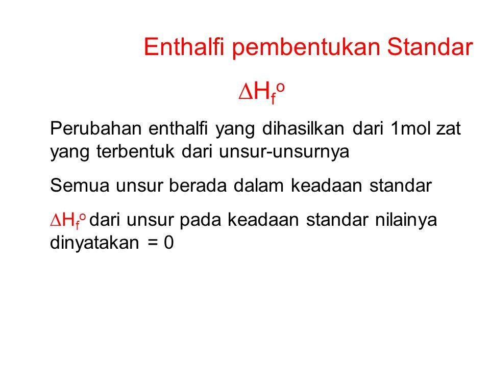 Enthalfi pembentukan Standar DHfo