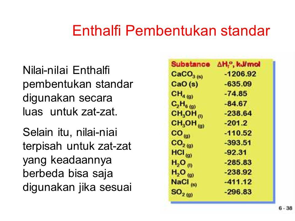 Enthalfi Pembentukan standar