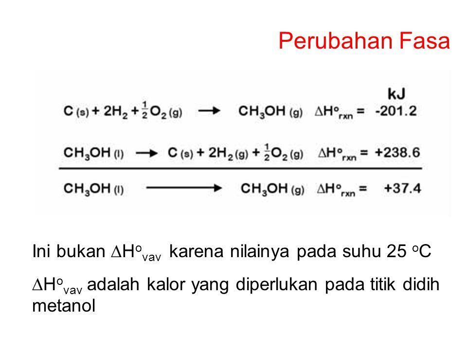 Perubahan Fasa Ini bukan DHovav karena nilainya pada suhu 25 oC