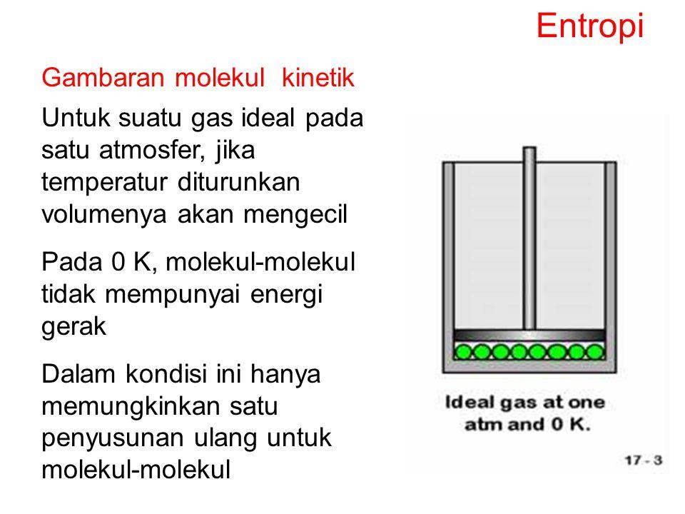 Entropi Gambaran molekul kinetik