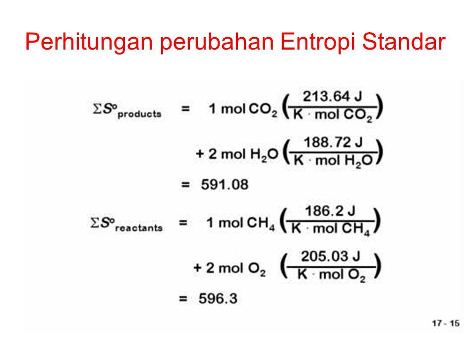 Perhitungan perubahan Entropi Standar