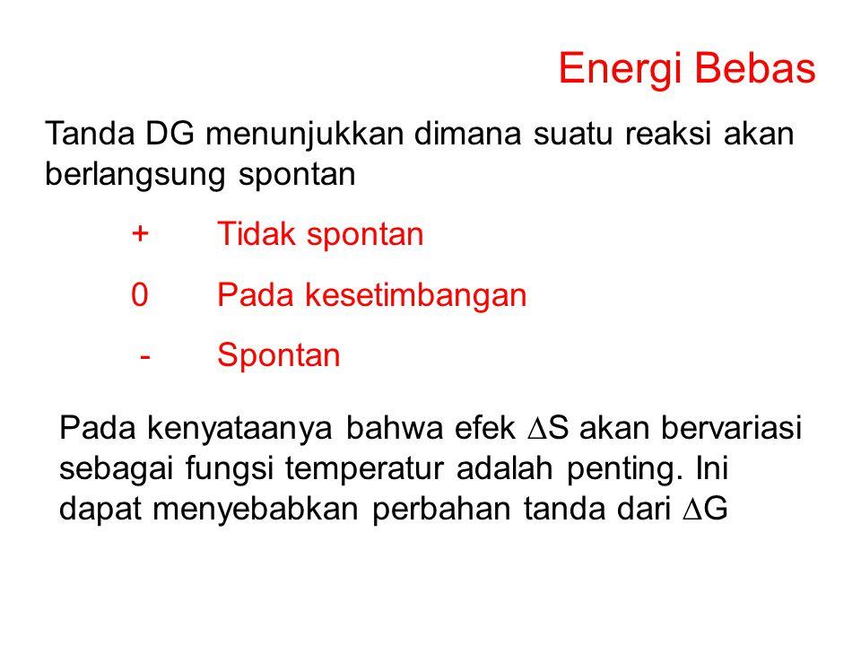 Energi Bebas Tanda DG menunjukkan dimana suatu reaksi akan berlangsung spontan. + Tidak spontan. 0 Pada kesetimbangan.