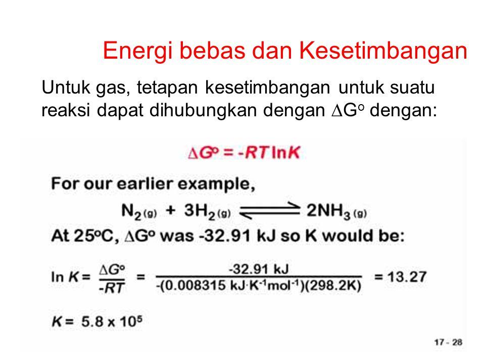 Energi bebas dan Kesetimbangan