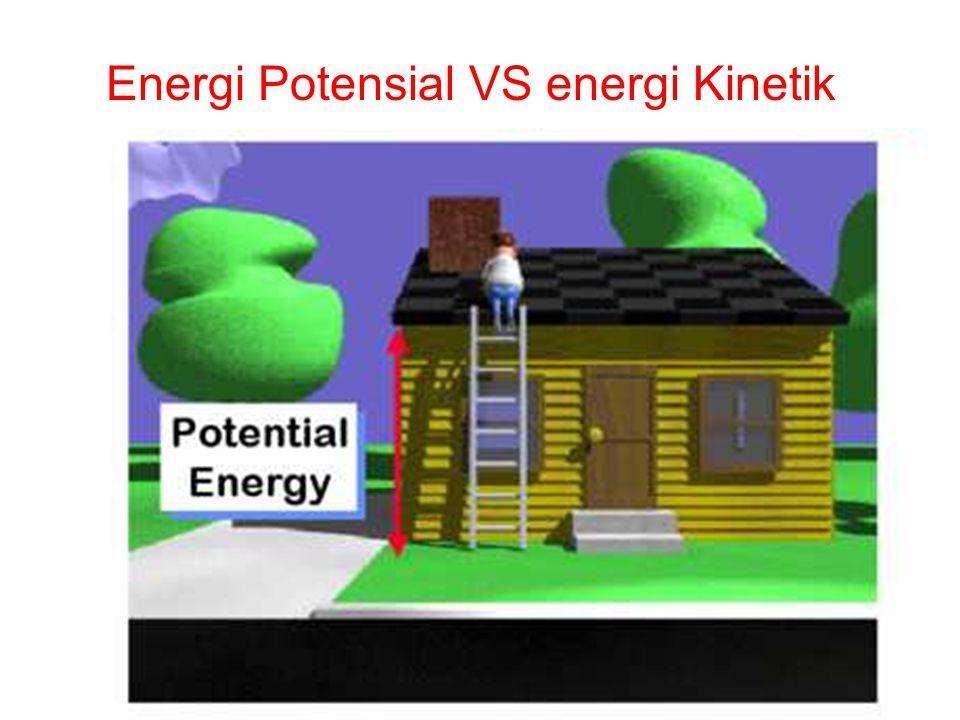 Energi Potensial VS energi Kinetik