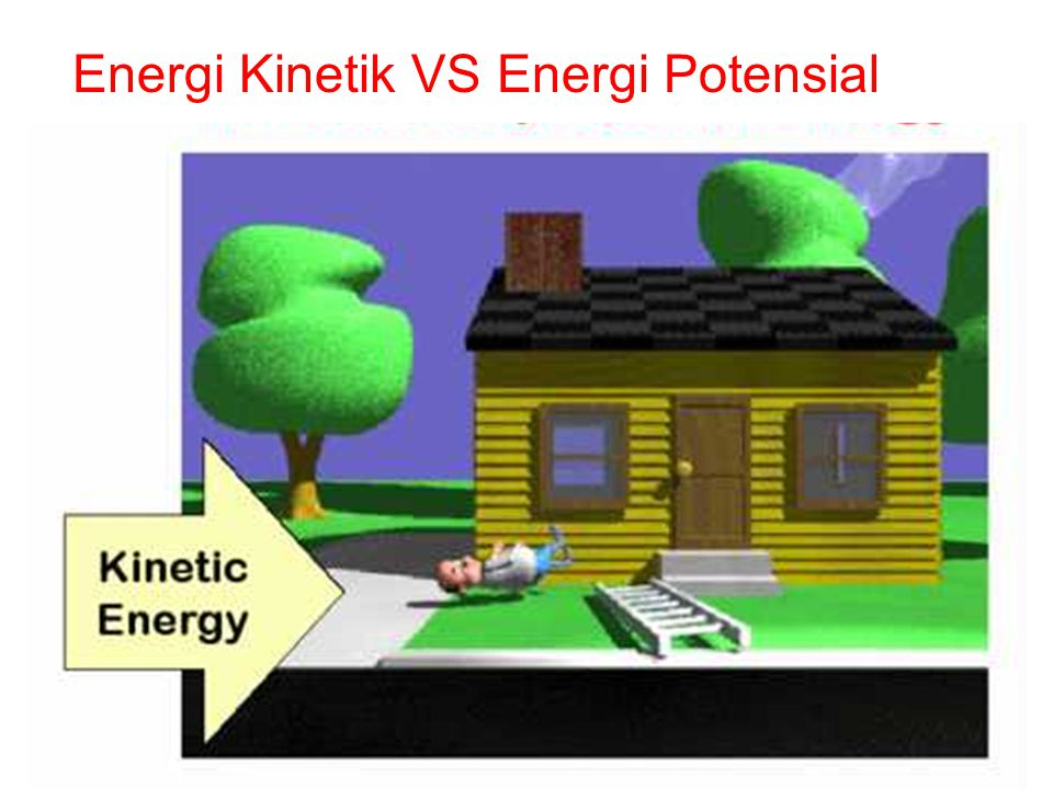 Energi Kinetik VS Energi Potensial