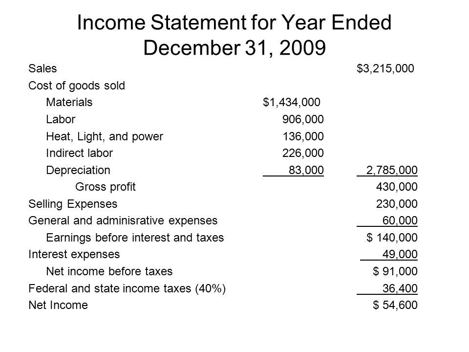 Income Statement for Year Ended December 31, 2009