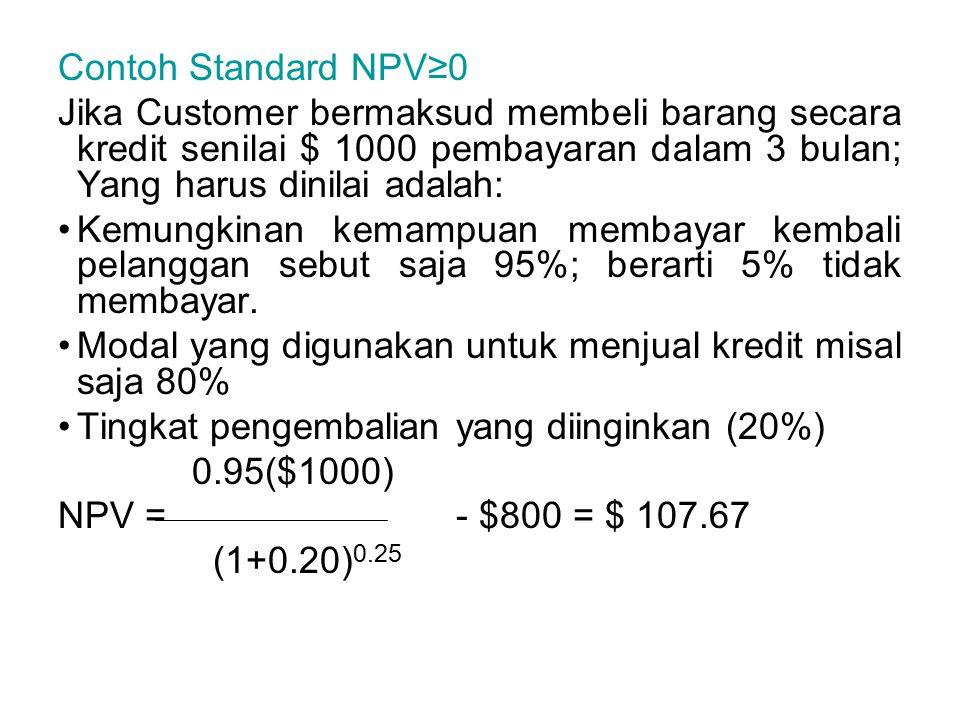 Contoh Standard NPV≥0 Jika Customer bermaksud membeli barang secara kredit senilai $ 1000 pembayaran dalam 3 bulan; Yang harus dinilai adalah: