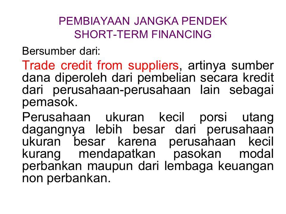 PEMBIAYAAN JANGKA PENDEK SHORT-TERM FINANCING