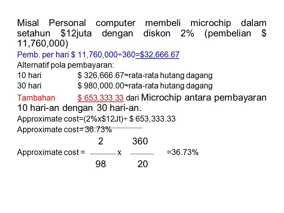 Misal Personal computer membeli microchip dalam setahun $12juta dengan diskon 2% (pembelian $ 11,760,000)