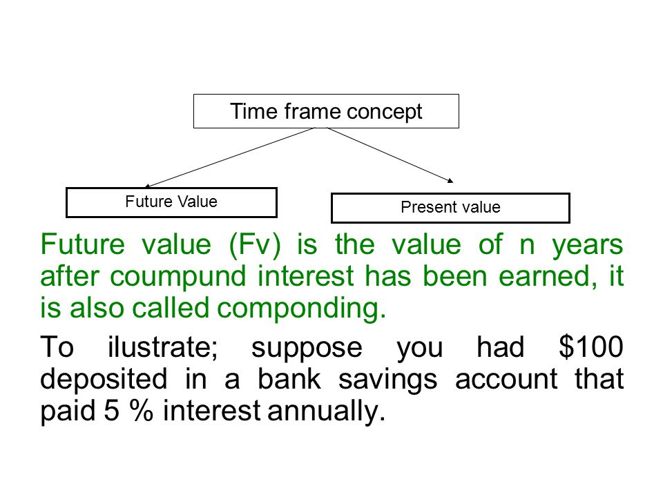 Future value (Fv) is the value of n years after coumpund interest has been earned, it is also called componding.