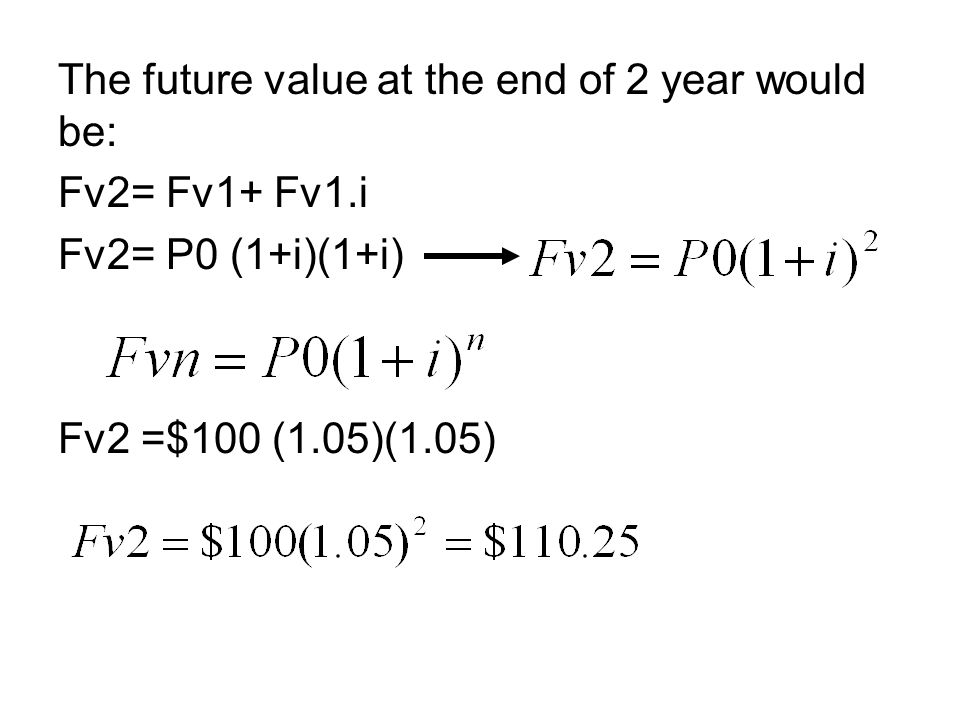 The future value at the end of 2 year would be: