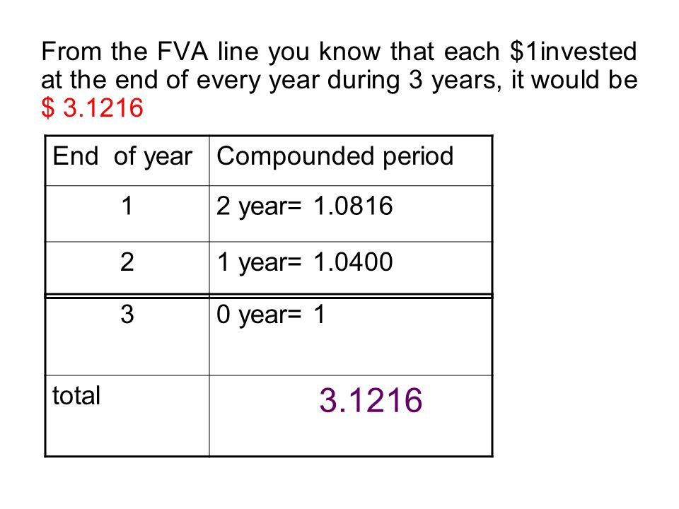 From the FVA line you know that each $1invested at the end of every year during 3 years, it would be $ 3.1216