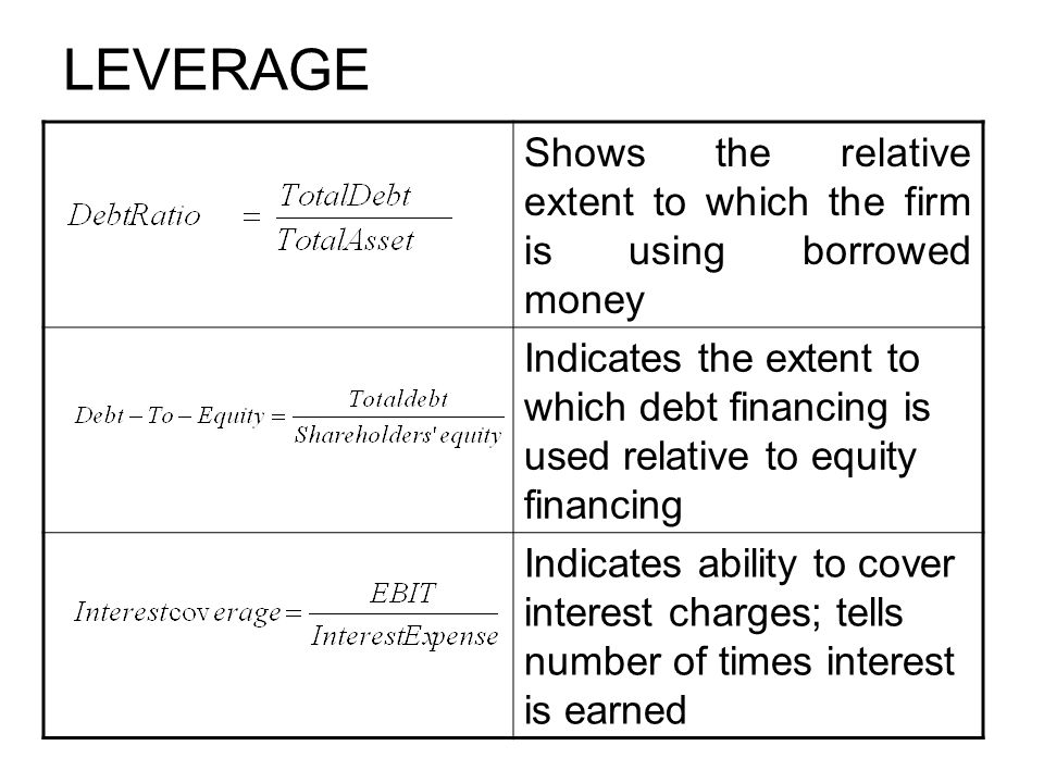 LEVERAGE Shows the relative extent to which the firm is using borrowed money.