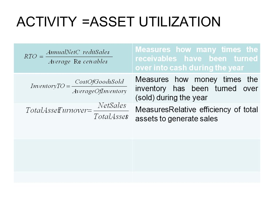 ACTIVITY =ASSET UTILIZATION