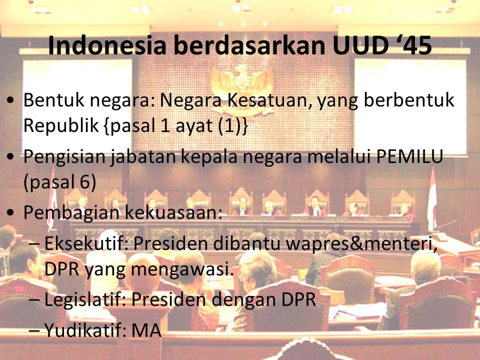 Indonesia berdasarkan UUD '45