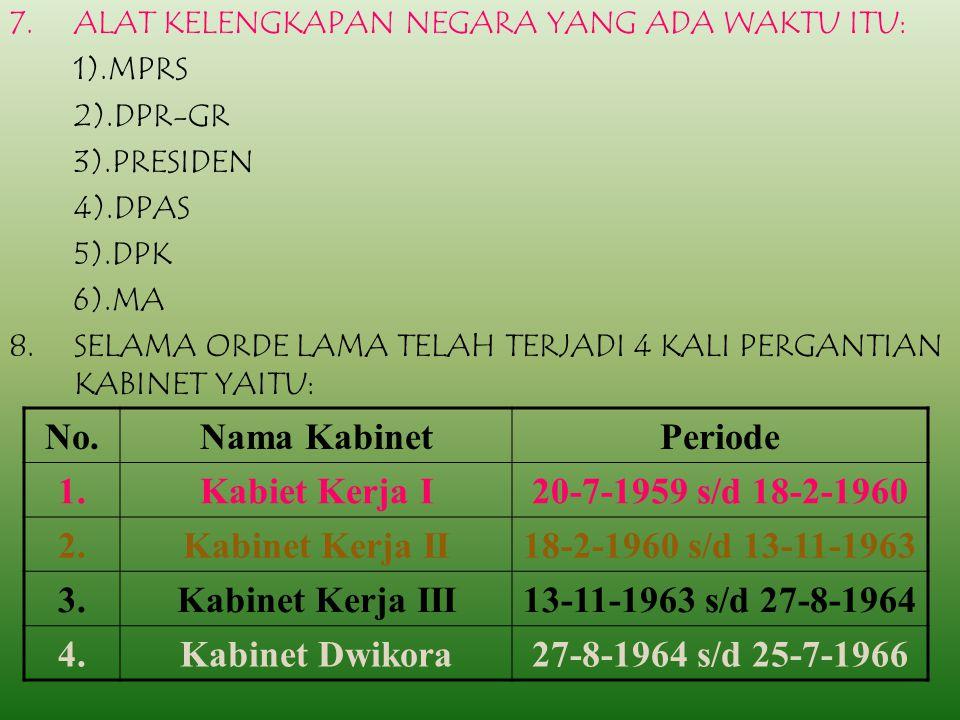 No. Nama Kabinet Periode 1. Kabiet Kerja I 20-7-1959 s/d 18-2-1960 2.