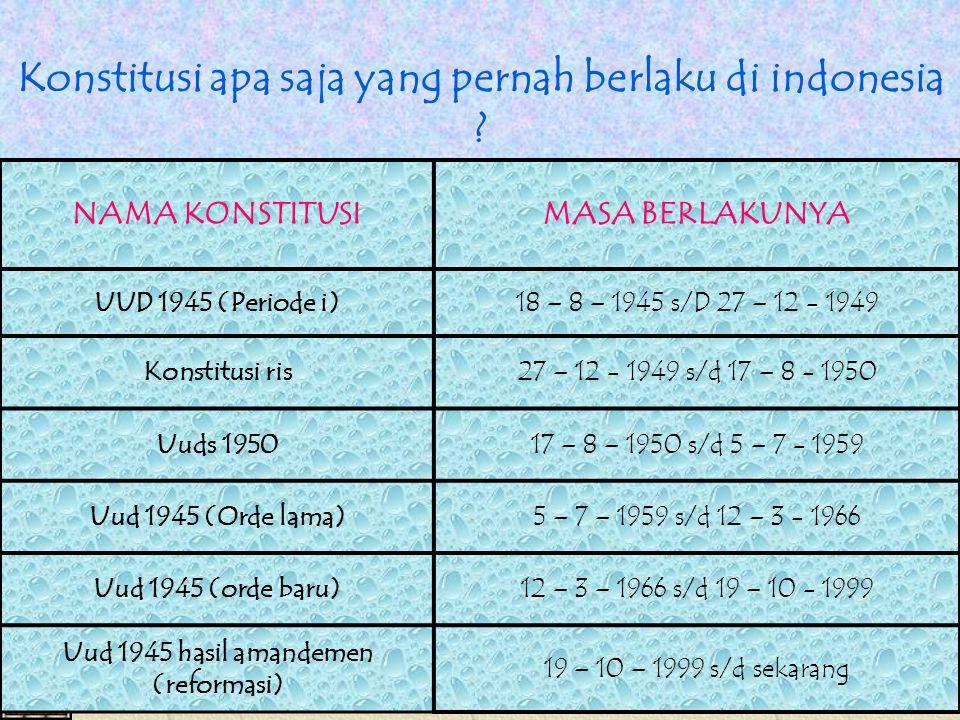 Konstitusi apa saja yang pernah berlaku di indonesia