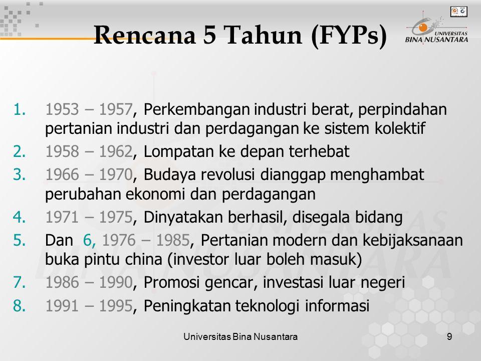 Universitas Bina Nusantara