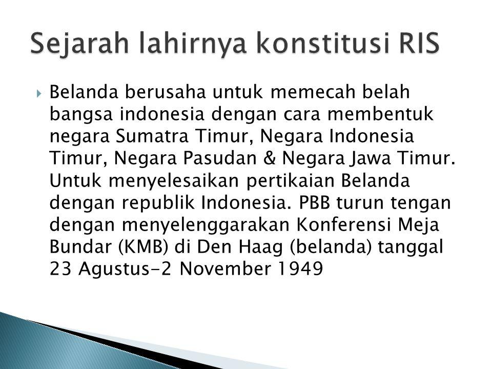 Sejarah lahirnya konstitusi RIS
