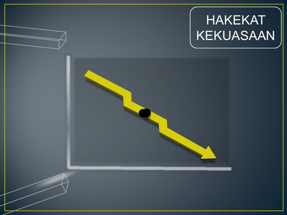 HAKEKAT KEKUASAAN …increase company value,