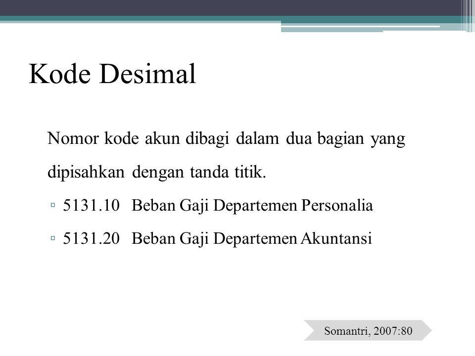 Kode Desimal Nomor kode akun dibagi dalam dua bagian yang dipisahkan dengan tanda titik. 5131.10 Beban Gaji Departemen Personalia.