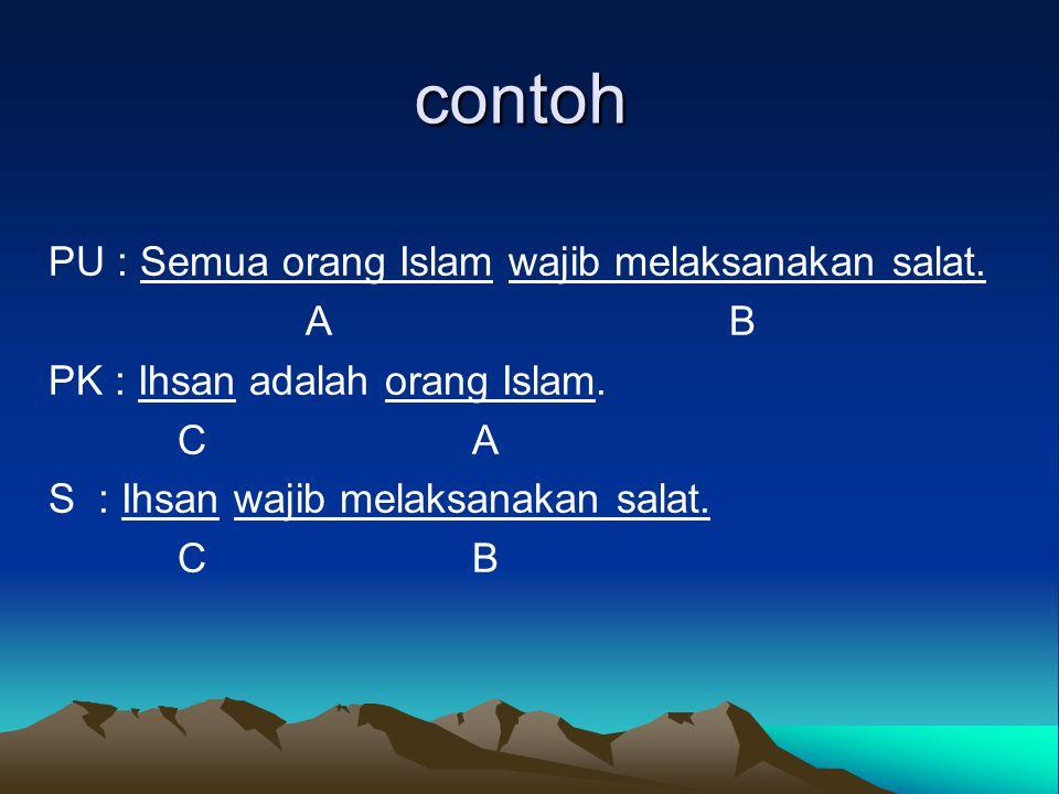 contoh PU : Semua orang Islam wajib melaksanakan salat. A B