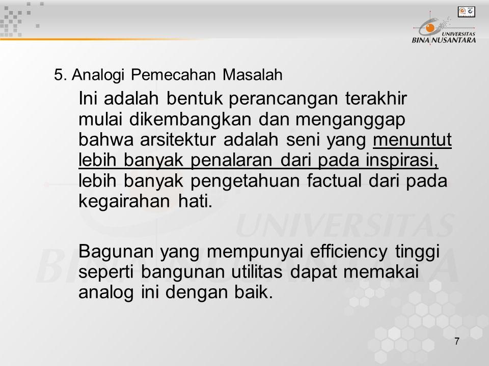 5. Analogi Pemecahan Masalah