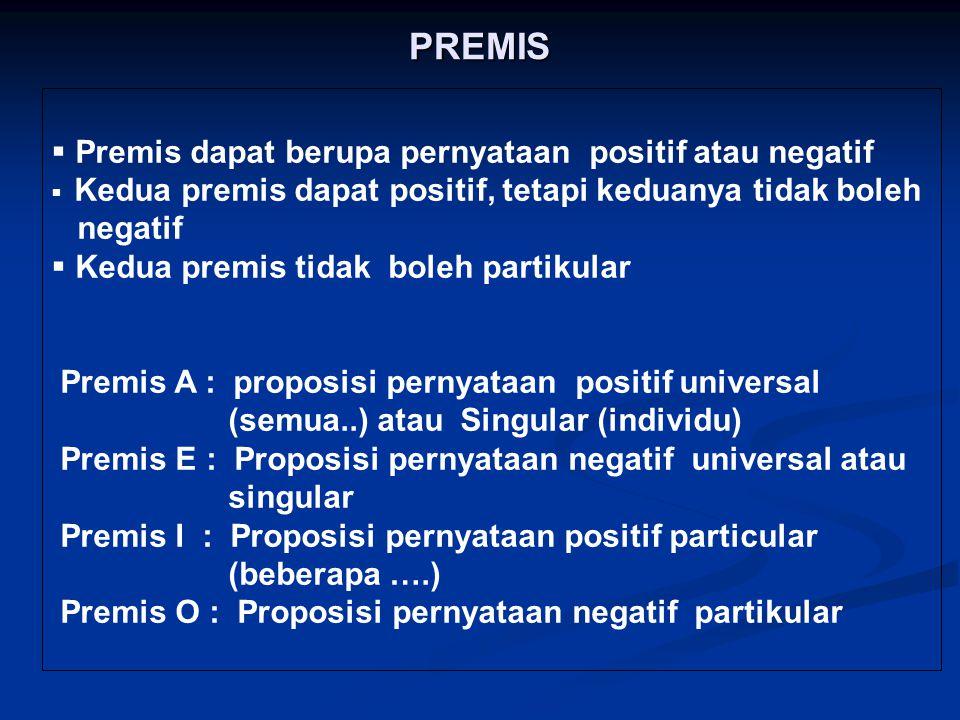PREMIS Premis dapat berupa pernyataan positif atau negatif negatif