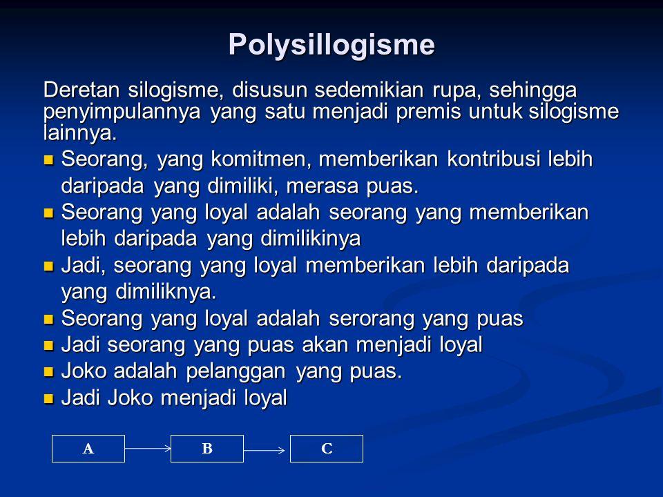 Polysillogisme Deretan silogisme, disusun sedemikian rupa, sehingga penyimpulannya yang satu menjadi premis untuk silogisme lainnya.
