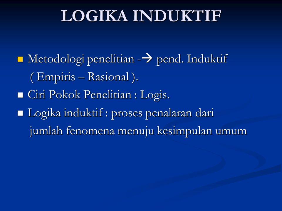 LOGIKA INDUKTIF Metodologi penelitian - pend. Induktif