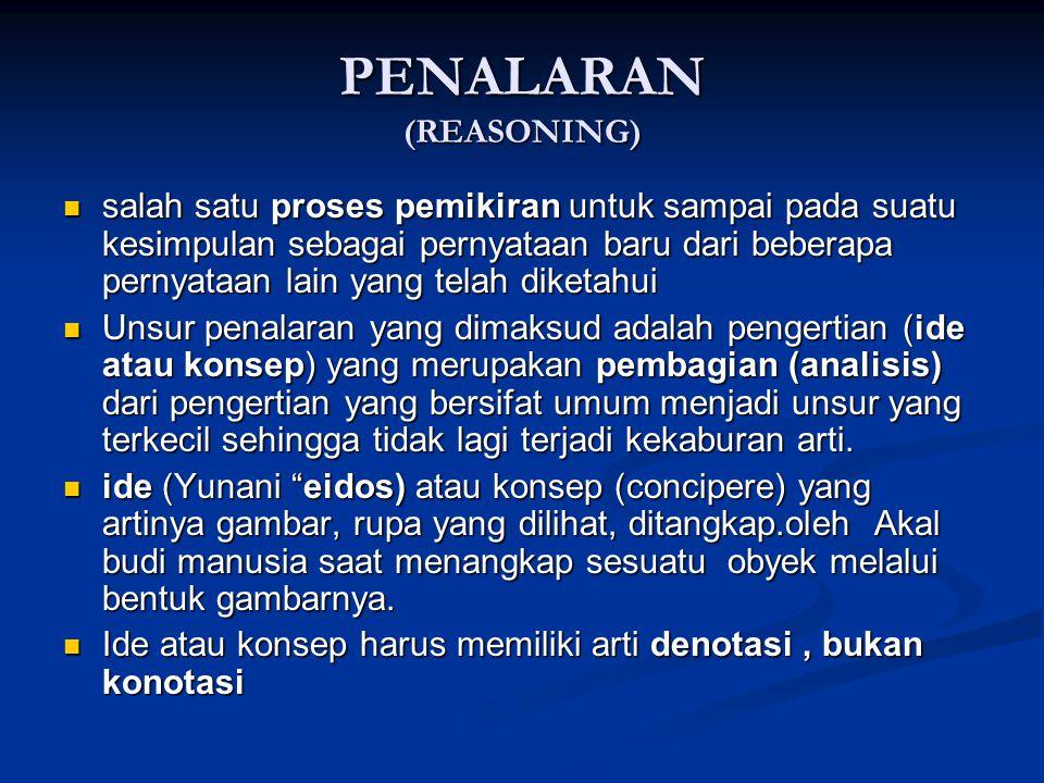 PENALARAN (REASONING)