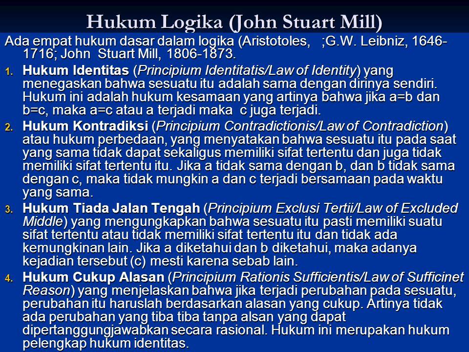 Hukum Logika (John Stuart Mill)