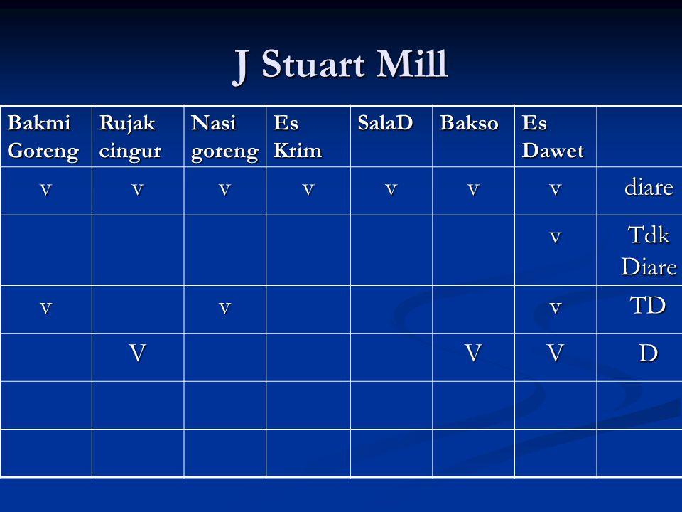 J Stuart Mill v diare Tdk Diare TD V D Bakmi Goreng Rujak cingur