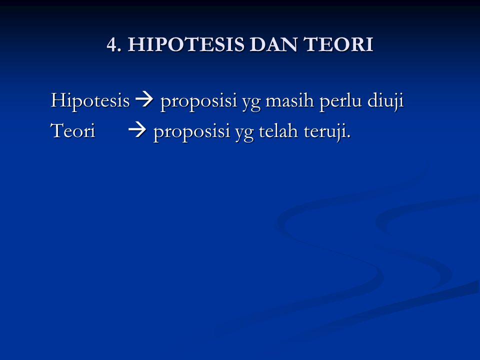 4. HIPOTESIS DAN TEORI Hipotesis  proposisi yg masih perlu diuji.