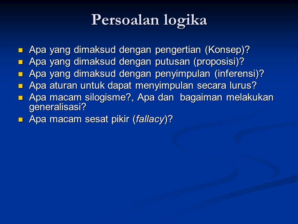 Persoalan logika Apa yang dimaksud dengan pengertian (Konsep)