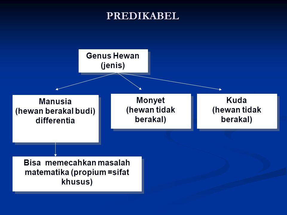 PREDIKABEL Genus Hewan (jenis) Manusia
