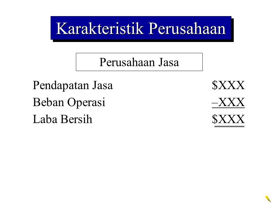 Karakteristik Perusahaan