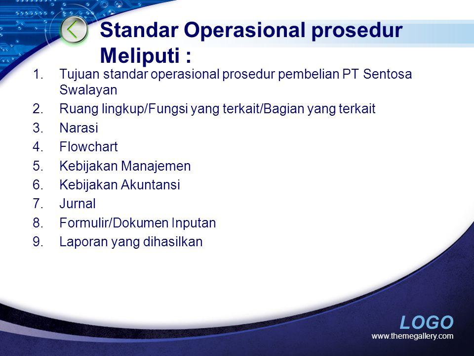 Standar Operasional prosedur Meliputi :