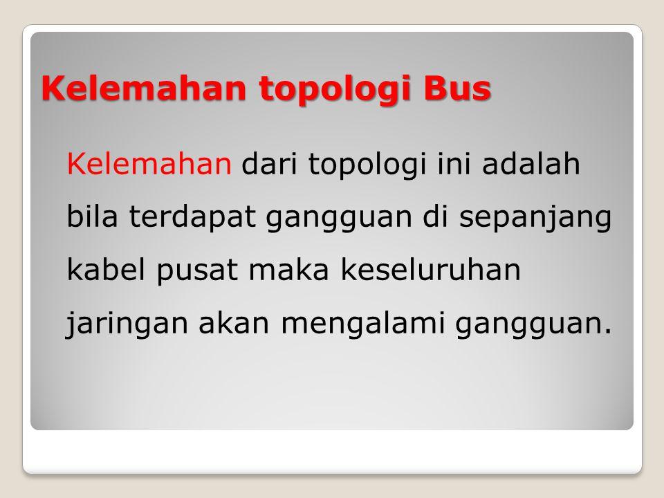 Kelemahan topologi Bus
