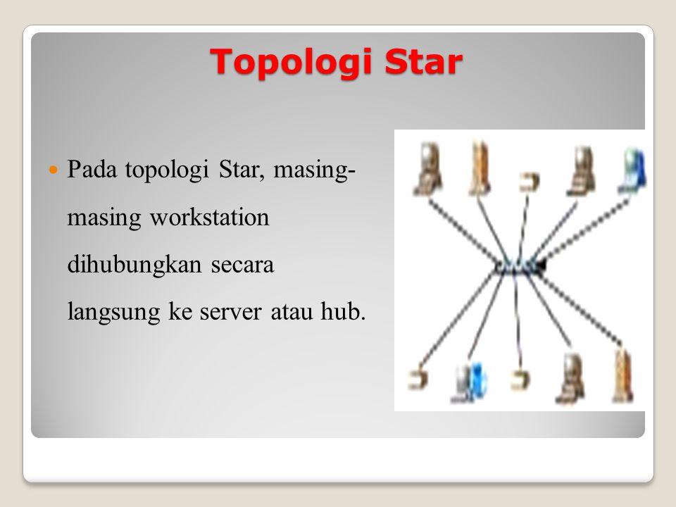 Topologi Star Pada topologi Star, masing- masing workstation dihubungkan secara langsung ke server atau hub.