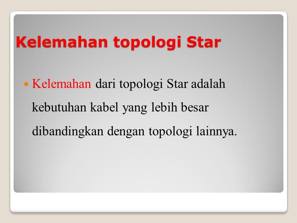 Kelemahan topologi Star
