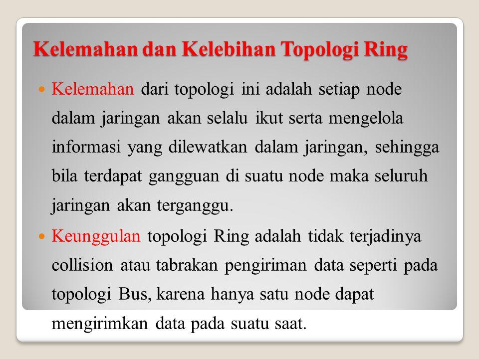 Kelemahan dan Kelebihan Topologi Ring