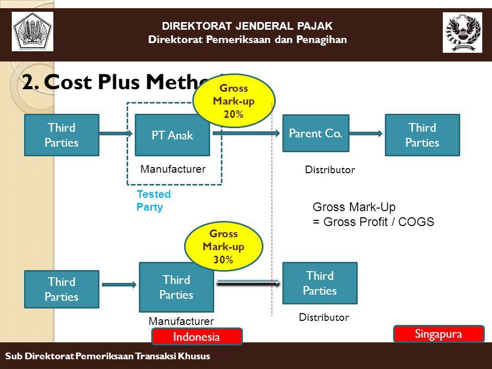 2. Cost Plus Method Third Parties PT Anak Parent Co. Third Parties