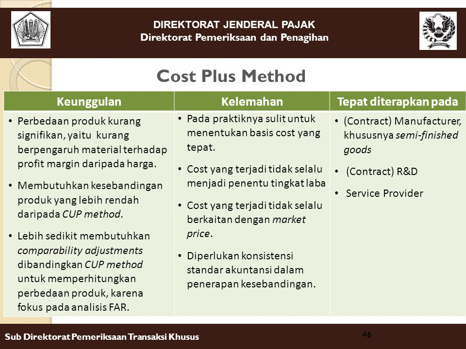 Cost Plus Method Keunggulan Kelemahan Tepat diterapkan pada