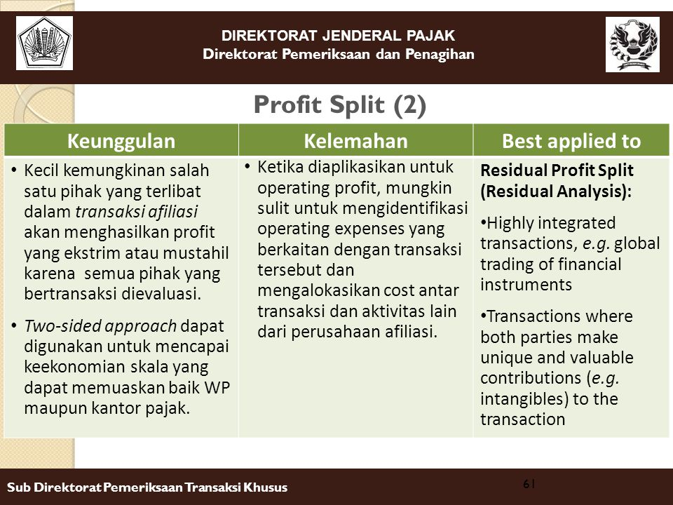 Profit Split (2) Keunggulan Kelemahan Best applied to