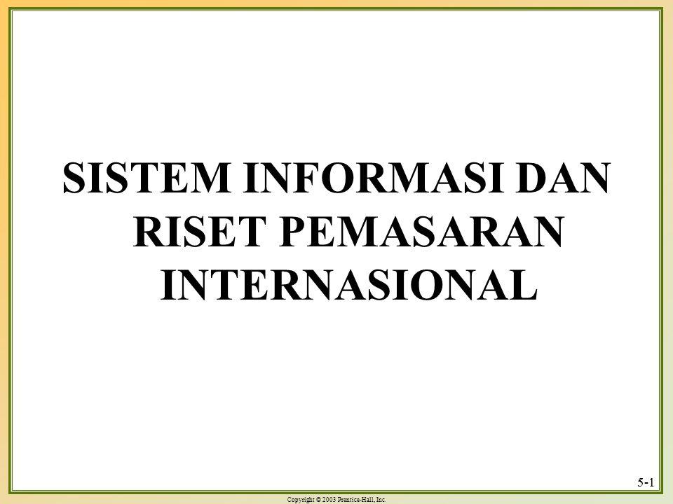 SISTEM INFORMASI DAN RISET PEMASARAN INTERNASIONAL