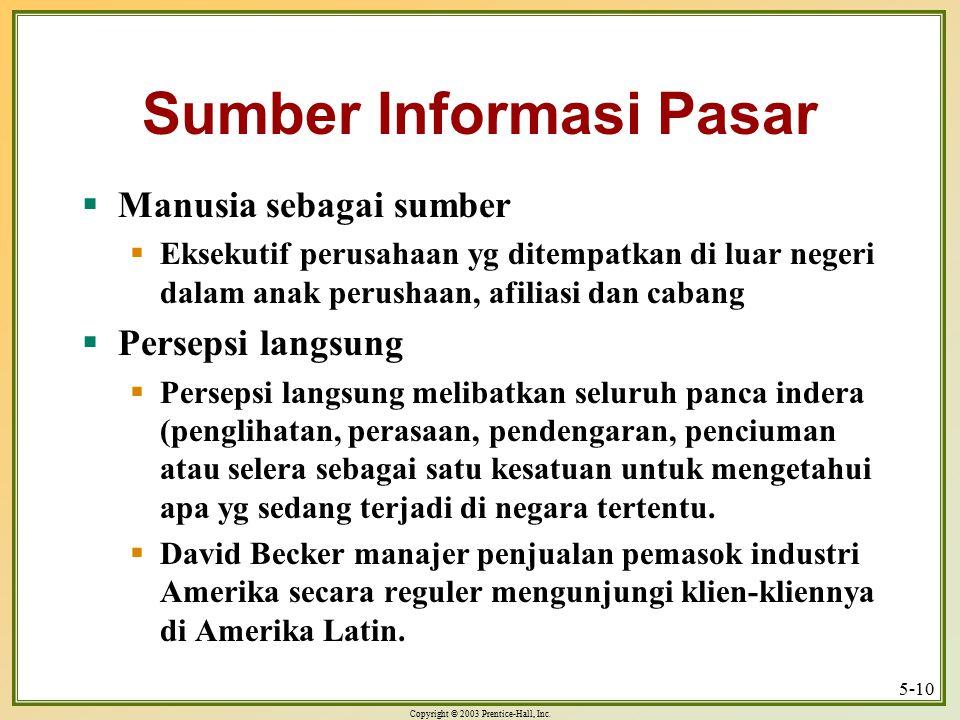 Sumber Informasi Pasar